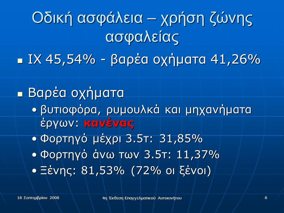 18 Σεπτεμβρίου 2008 4η Έκθεση Επαγγελματικού Αυτοκινήτου 8 Οδική ασφάλεια – χρήση ζώνης ασφαλείας  ΙΧ45,54% - βαρέα οχήματα 41,26%  Βαρέα οχήματα •β
