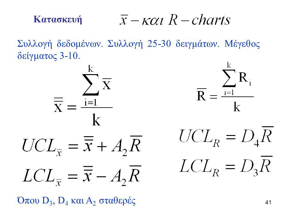 41 Κατασκευή Συλλογή δεδομένων. Συλλογή 25-30 δειγμάτων. Μέγεθος δείγματος 3-10. Όπου D 3, D 4 και A 2 σταθερές