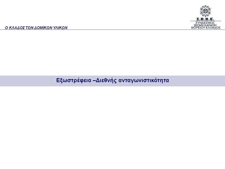 Εξαγωγές Δομικών Υλικών 2007-2008 20072008 ΜΕΤΑΒ.