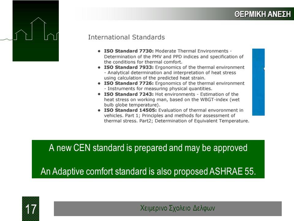ΘΕΡΜΙΚΗ ΑΝΕΣΗ 17 Χειμερινο Σχολειο Δελφων Α new CEN standard is prepared and may be approved An Adaptive comfort standard is also proposed ASHRAE 55.