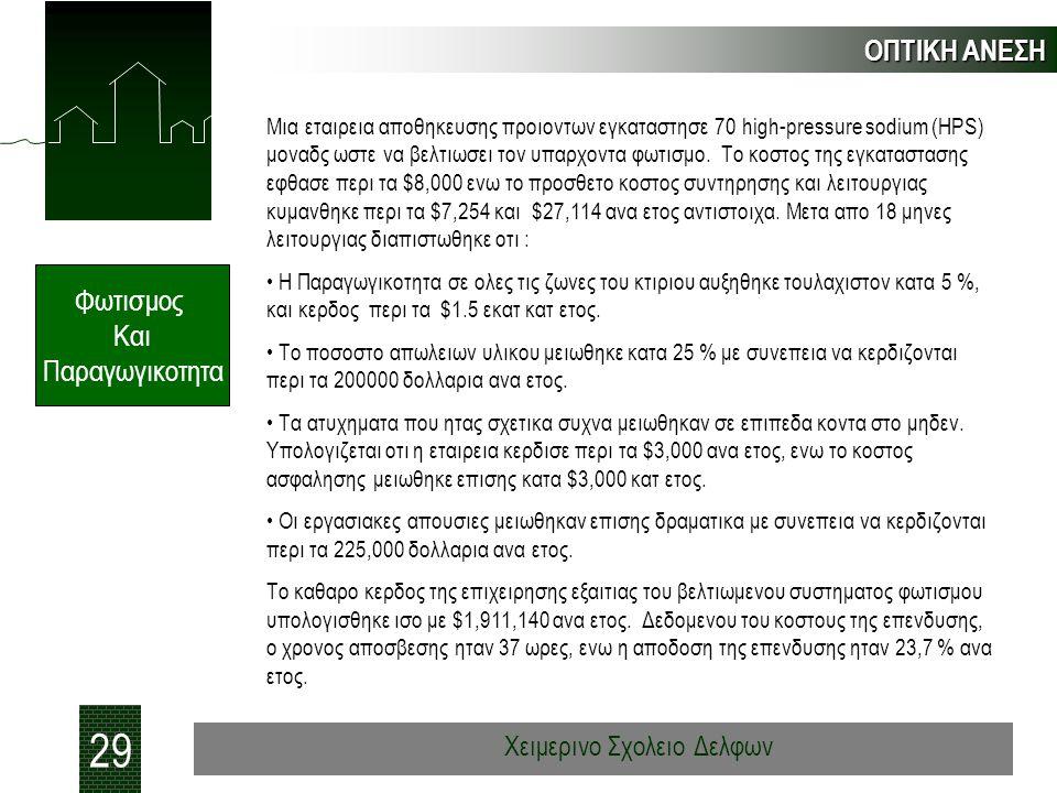 OΠTIKH ANEΣH 29 Χειμερινο Σχολειο Δελφων Φωτισμος Και Παραγωγικοτητα Μια εταιρεια αποθηκευσης προιοντων εγκαταστησε 70 high-pressure sodium (HPS) μονα