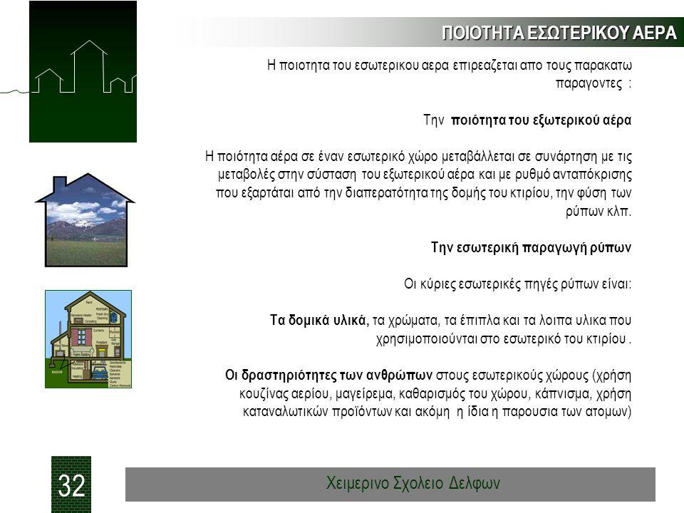 ΠΟΙΟΤΗΤΑ ΕΣΩΤΕΡΙΚΟΥ ΑΕΡΑ 32 Χειμερινο Σχολειο Δελφων Η ποιοτητα του εσωτερικου αερα επιρεαζεται απο τoυς παρακατω παραγοντες : Την ποιότητα του εξωτερ