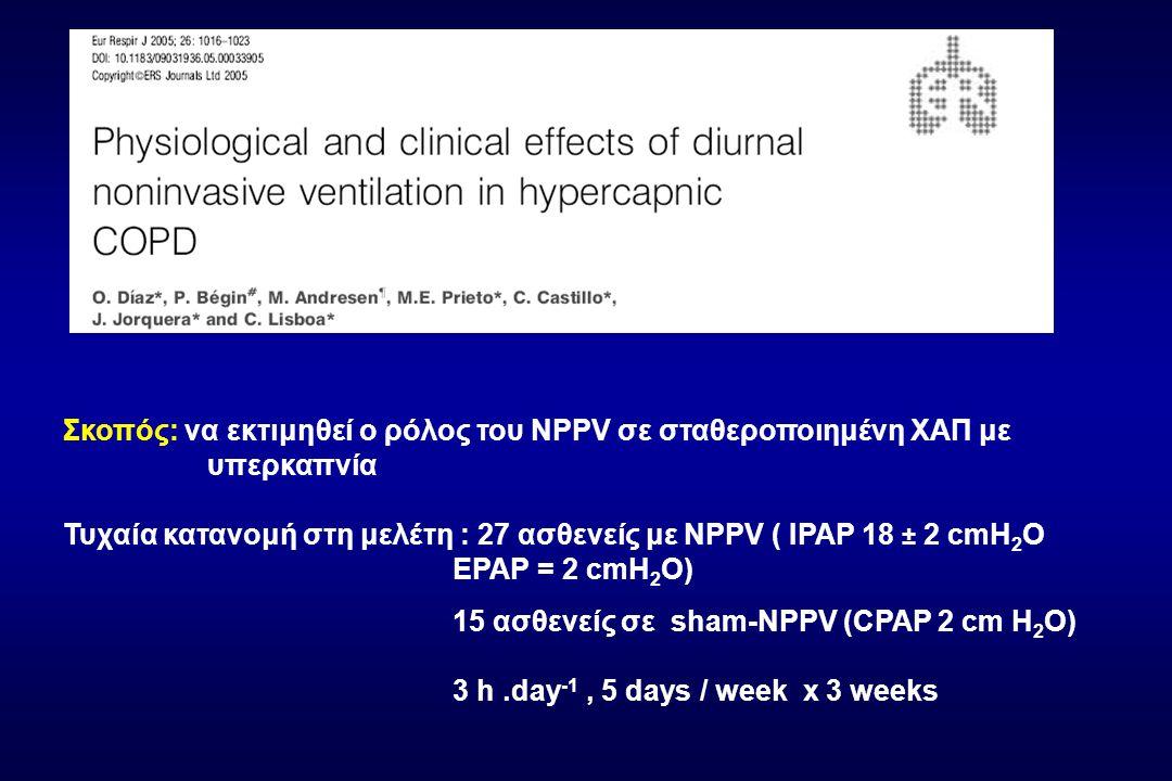 Σκοπός: να εκτιμηθεί ο ρόλος του NPPV σε σταθεροποιημένη ΧΑΠ με υπερκαπνία Τυχαία κατανομή στη μελέτη : 27 ασθενείς με NPPV ( IPAP 18 ± 2 cmH 2 O EPAP = 2 cmH 2 O) 15 ασθενείς σε sham-NPPV (CPAP 2 cm H 2 O) 3 h.day -1, 5 days / week x 3 weeks
