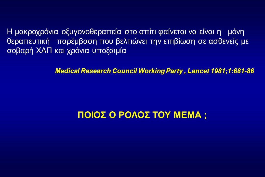 H μακροχρόνια οξυγονοθεραπεία στο σπίτι φαίνεται να είναι η μόνη θεραπευτική παρέμβαση που βελτιώνει την επιβίωση σε ασθενείς με σοβαρή ΧΑΠ και χρόνια υποξαιμία Medical Research Council Working Party, Lancet 1981;1:681-86 ΠΟΙΟΣ Ο ΡΟΛΟΣ ΤΟΥ ΜΕΜΑ ;