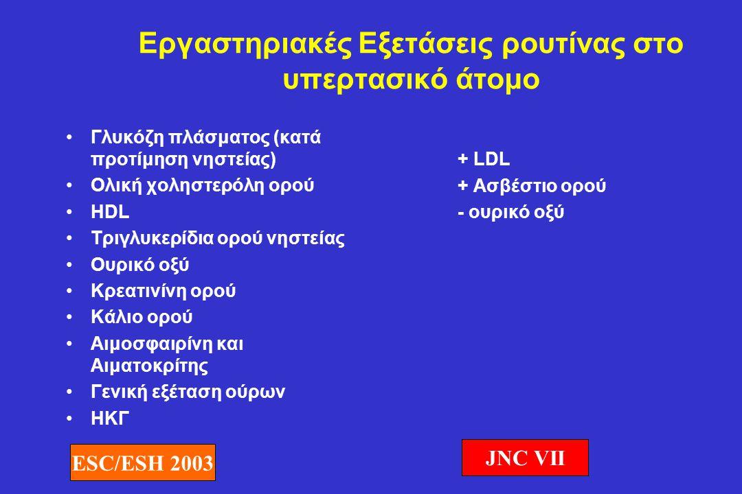 Εργαστηριακές Εξετάσεις ρουτίνας στο υπερτασικό άτομο •Γλυκόζη πλάσματος (κατά προτίμηση νηστείας) •Ολική χοληστερόλη ορού •HDL •Τριγλυκερίδια ορού νη