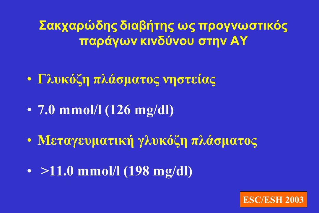 Σακχαρώδης διαβήτης ως προγνωστικός παράγων κινδύνου στην ΑΥ •Γλυκόζη πλάσματος νηστείας •7.0 mmol/l (126 mg/dl) •Μεταγευματική γλυκόζη πλάσματος • >1