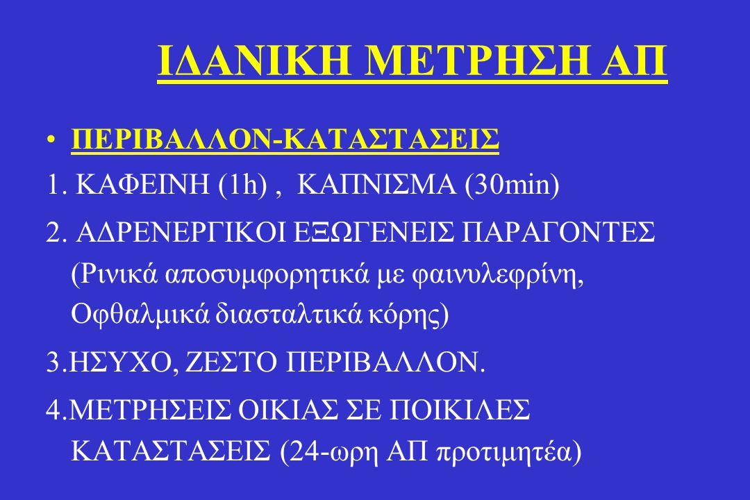 ΙΔΑΝΙΚΗ ΜΕΤΡΗΣΗ ΑΠ •ΠΕΡΙΒΑΛΛΟΝ-ΚΑΤΑΣΤΑΣΕΙΣ 1. ΚΑΦΕΙΝΗ (1h), ΚΑΠΝΙΣΜΑ (30min) 2. ΑΔΡΕΝΕΡΓΙΚΟΙ ΕΞΩΓΕΝΕΙΣ ΠΑΡΑΓΟΝΤΕΣ (Ρινικά αποσυμφορητικά με φαινυλεφρί