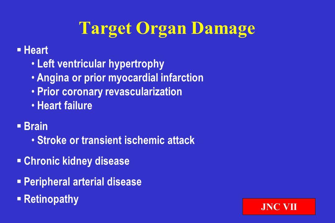 Target Organ Damage  Heart • Left ventricular hypertrophy • Angina or prior myocardial infarction • Prior coronary revascularization • Heart failure