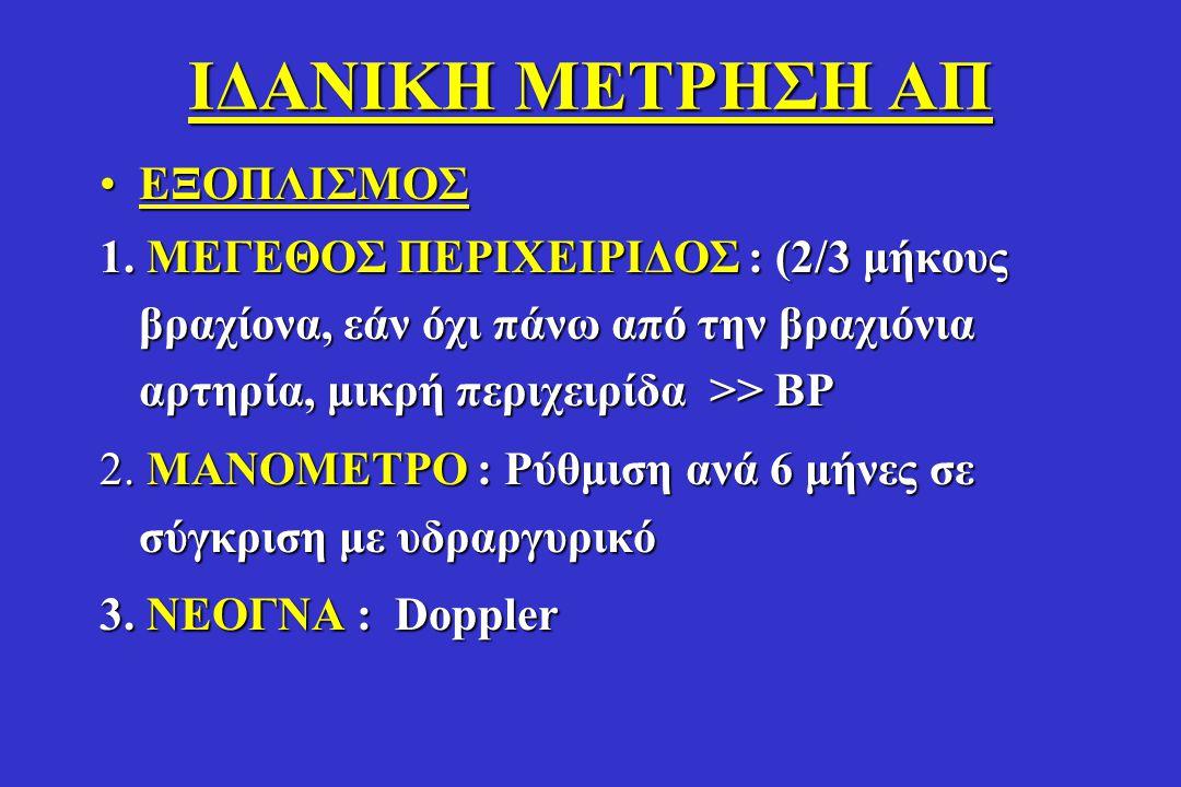 ΙΔΑΝΙΚΗ ΜΕΤΡΗΣΗ ΑΠ •ΕΞΟΠΛΙΣΜΟΣ 1. ΜΕΓΕΘΟΣ ΠΕΡΙΧΕΙΡΙΔΟΣ : (2/3 μήκους βραχίονα, εάν όχι πάνω από την βραχιόνια αρτηρία, μικρή περιχειρίδα >> BP 2. MANO
