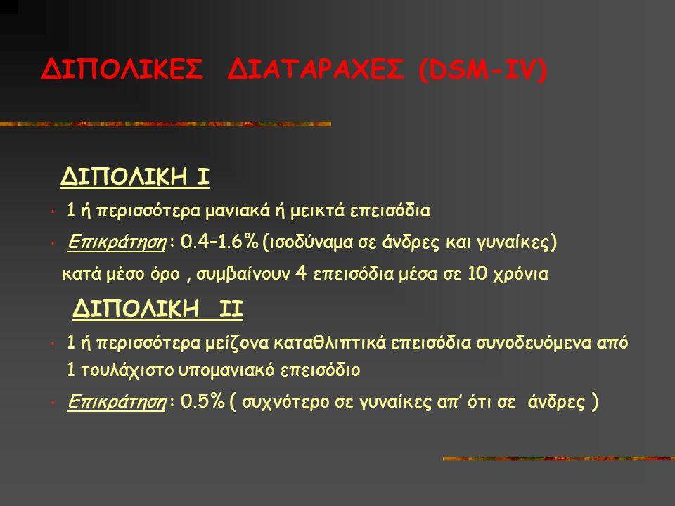 ΔΙΠΟΛΙΚΕΣ ΔΙΑΤΑΡΑΧΕΣ (DSM-IV) ΔΙΠΟΛΙΚΗ I • 1 ή περισσότερα μανιακά ή μεικτά επεισόδια • Επικράτηση : 0.4–1.6% (ισοδύναμα σε άνδρες και γυναίκες) κατά μέσο όρο, συμβαίνουν 4 επεισόδια μέσα σε 10 χρόνια ΔΙΠΟΛΙΚΗ II • 1 ή περισσότερα μείζονα καταθλιπτικά επεισόδια συνοδευόμενα από 1 τουλάχιστο υπομανιακό επεισόδιο • Επικράτηση : 0.5% ( συχνότερο σε γυναίκες απ' ότι σε άνδρες )