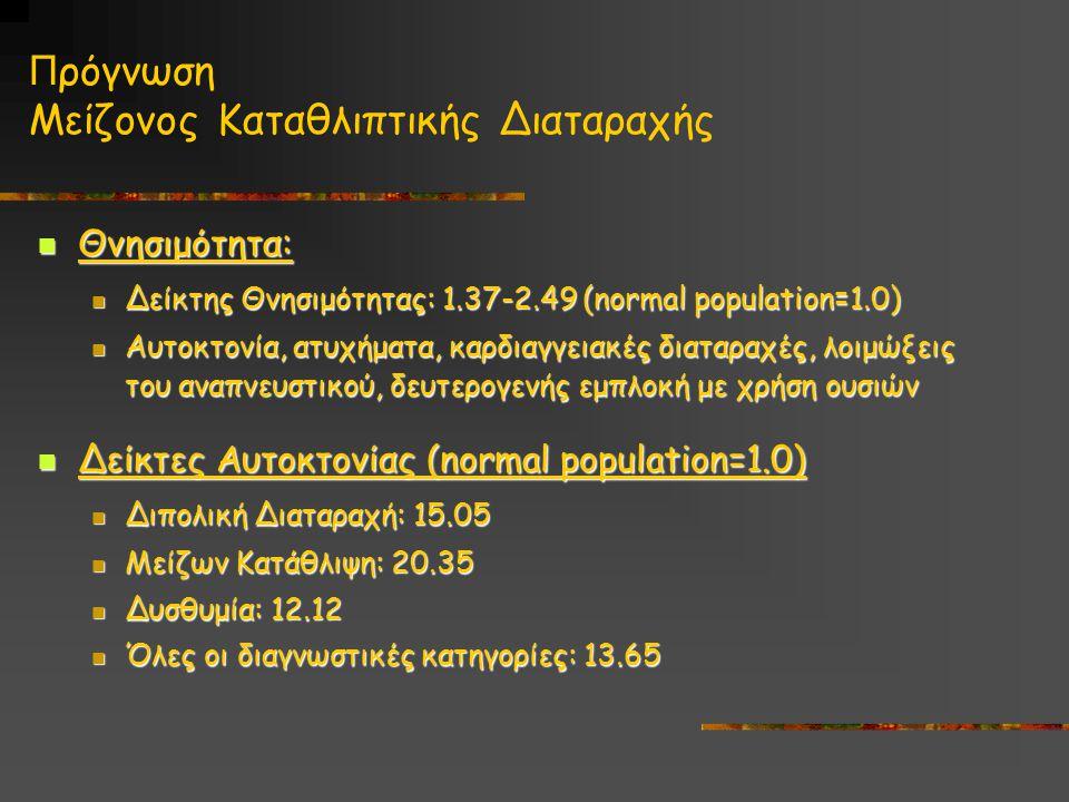 Π ρόγνωση Μείζονος Καταθλιπτικής Διαταραχής  Θνησιμότητα:  Δείκτης Θνησιμότητας: 1.37-2.49 (normal population=1.0)  Αυτοκτονία, ατυχήματα, καρδιαγγειακές διαταραχές, λοιμώξεις του αναπνευστικού, δευτερογενής εμπλοκή με χρήση ουσιών  Δείκτες Αυτοκτονίας (normal population=1.0)  Διπολική Διαταραχή: 15.05  Μείζων Κατάθλιψη: 20.35  Δυσθυμία: 12.12  Όλες οι διαγνωστικές κατηγορίες: 13.65