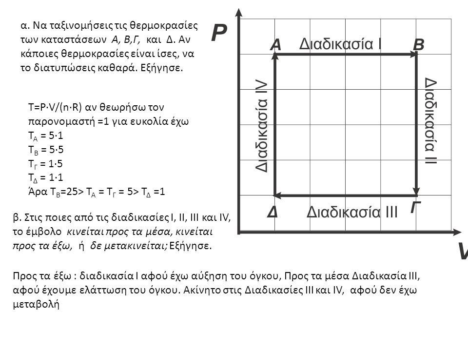 α. Να ταξινομήσεις τις θερμοκρασίες των καταστάσεων Α, Β,Γ, και Δ. Αν κάποιες θερμοκρασίες είναι ίσες, να το διατυπώσεις καθαρά. Εξήγησε. Τ=P·V/(n·R)