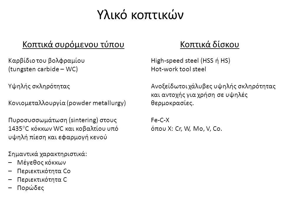 Υλικό κοπτικών Κοπτικά συρόμενου τύπουΚοπτικά δίσκου Καρβίδιο του βολφραμίου (tungsten carbide – WC) Υψηλής σκληρότητας Κονιομεταλλουργία (powder meta