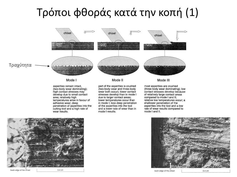 Τρόποι φθοράς κατά την κοπή (1) Τραχύτητα