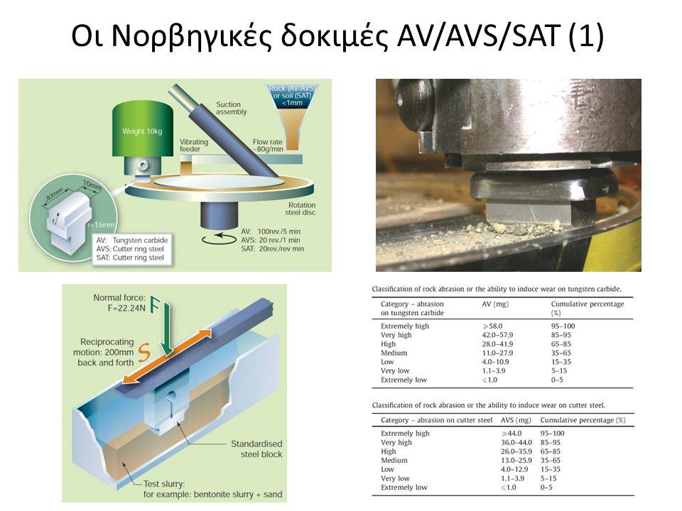 Οι Νορβηγικές δοκιμές AV/AVS/SAT (1)