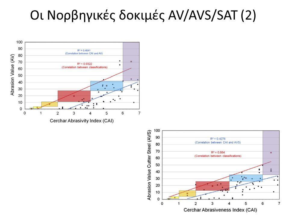 Οι Νορβηγικές δοκιμές AV/AVS/SAT (2)