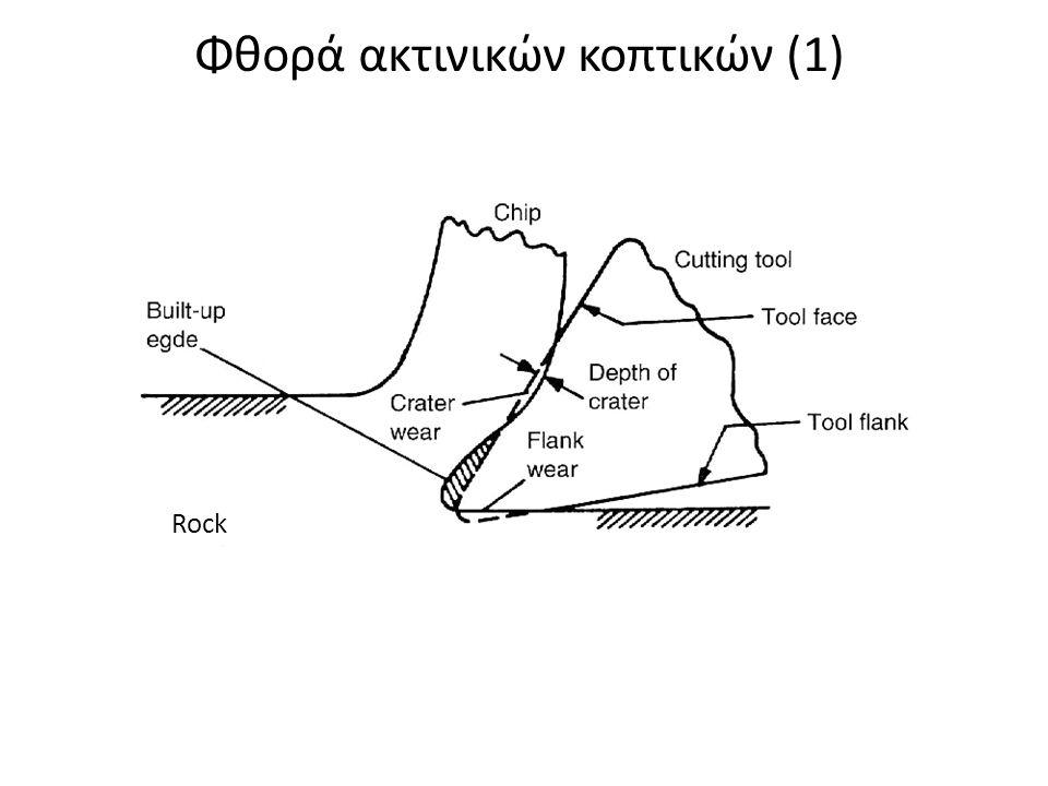 Φθορά ακτινικών κοπτικών (1) Rock