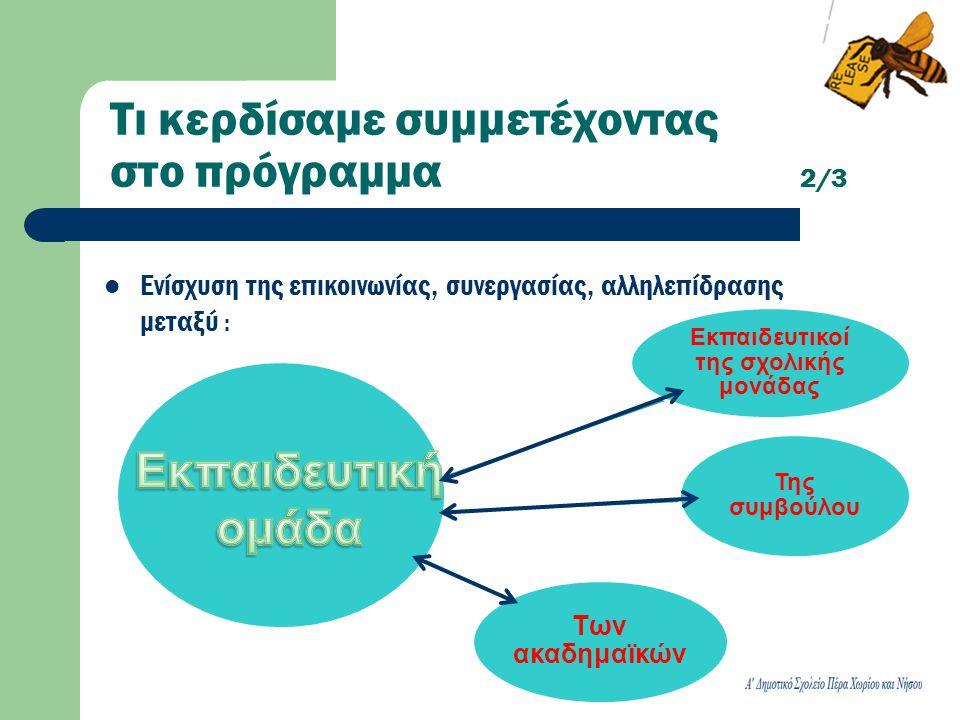  Ενίσχυση της επικοινωνίας, συνεργασίας, αλληλεπίδρασης μεταξύ : Τι κερδίσαμε συμμετέχοντας στο πρόγραμμα 2/3 Εκπαιδευτικοί της σχολικής μονάδας Της