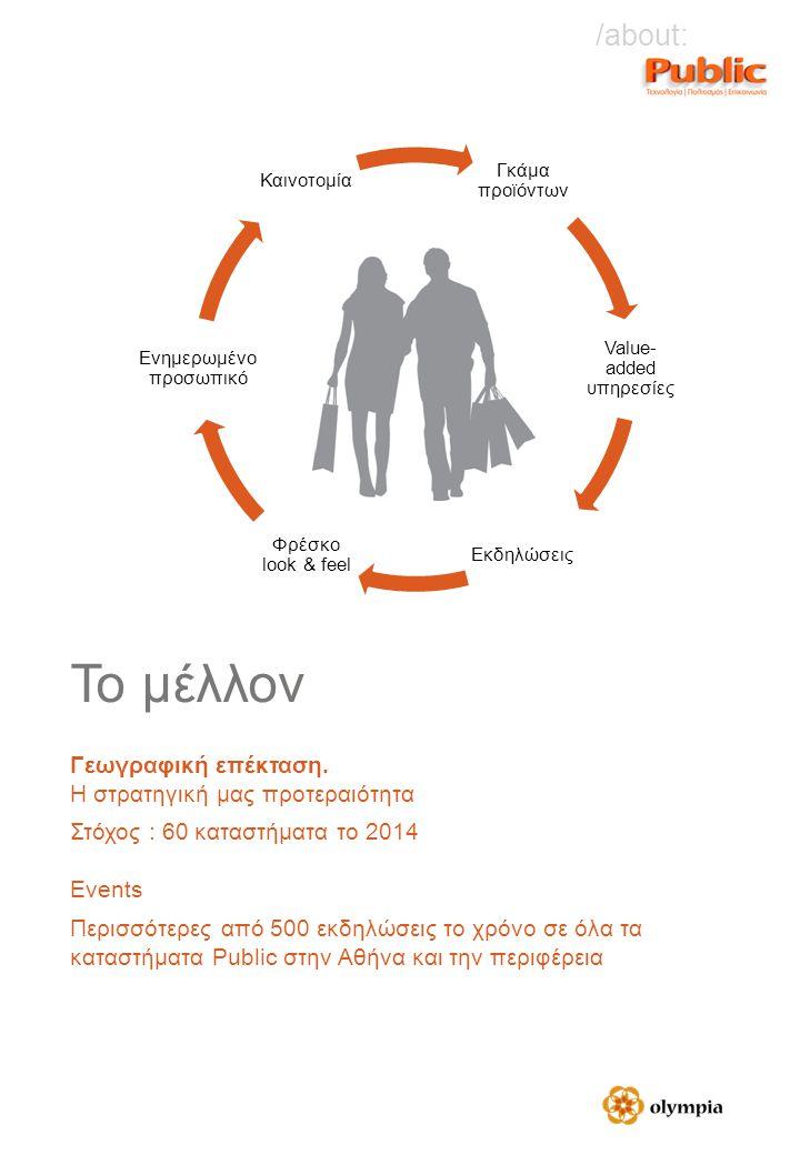 /about: To μέλλον Γεωγραφική επέκταση. Η στρατηγική μας προτεραιότητα Στόχος : 60 καταστήματα το 2014 Events Περισσότερες από 500 εκδηλώσεις το χρόνο