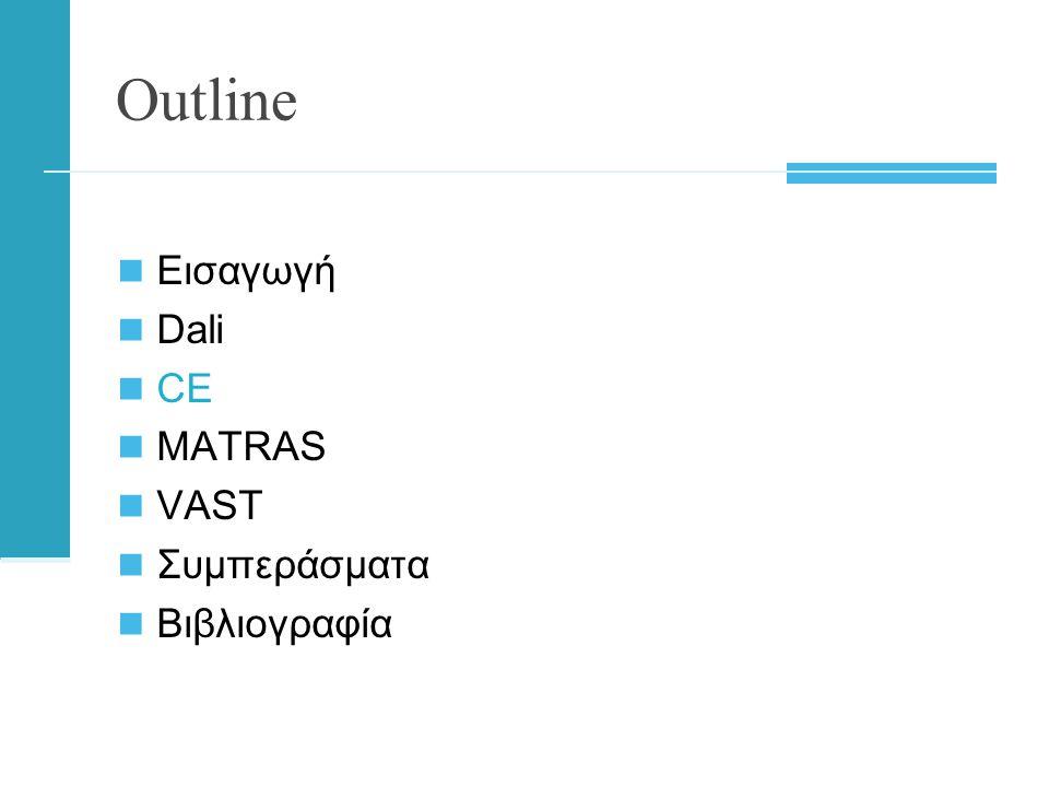Outline  Εισαγωγή  Dali  CE  MATRAS  VAST  Συμπεράσματα  Βιβλιογραφία