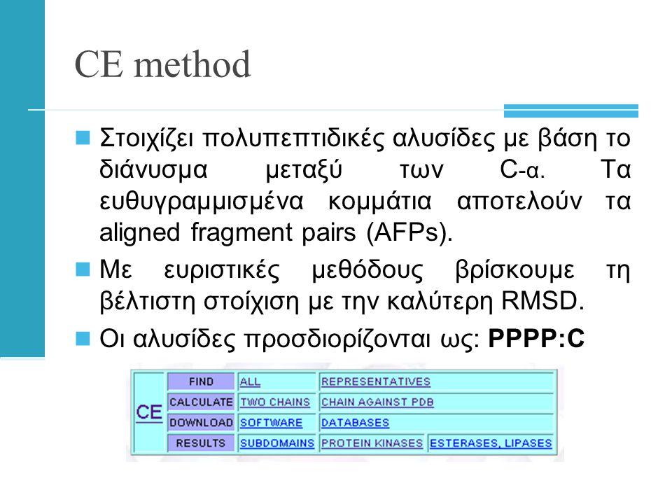 CE method  Στοιχίζει πολυπεπτιδικές αλυσίδες με βάση το διάνυσμα μεταξύ των C -α.