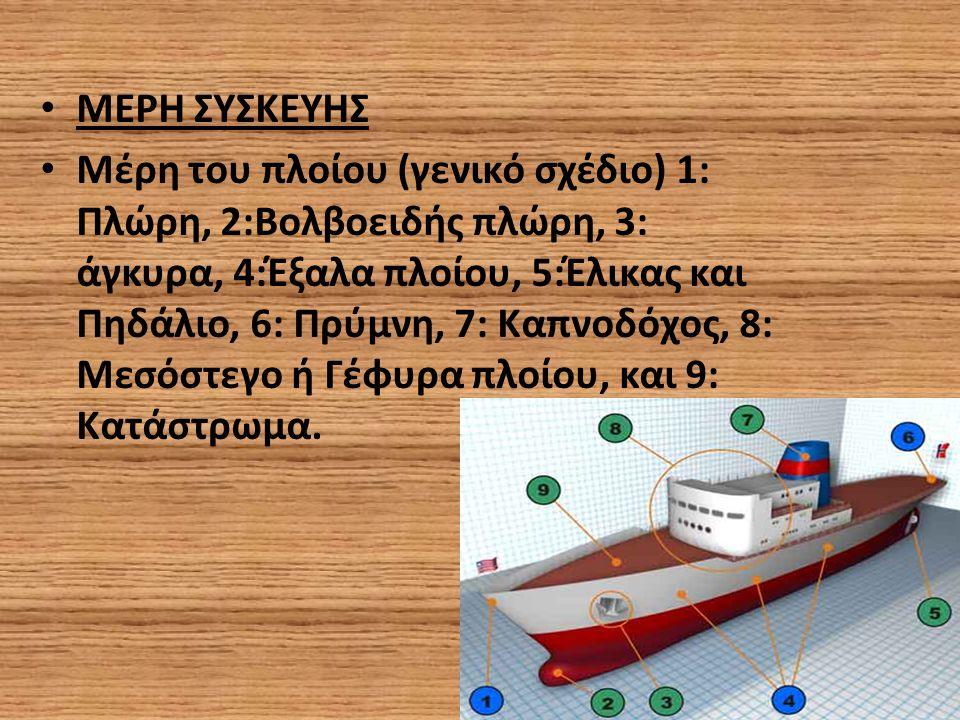• Το κύριο σώμα του πλοίου σκάφος (hull) διακρίνεται σε τρία μέρη: Το μπροστινό καλούμενο πλώρη (fore), το μεσαίο και μεγαλύτερο καλούμενο μέσο (admit) και το πίσω μέρος καλούμενο πρύμνη (aft).
