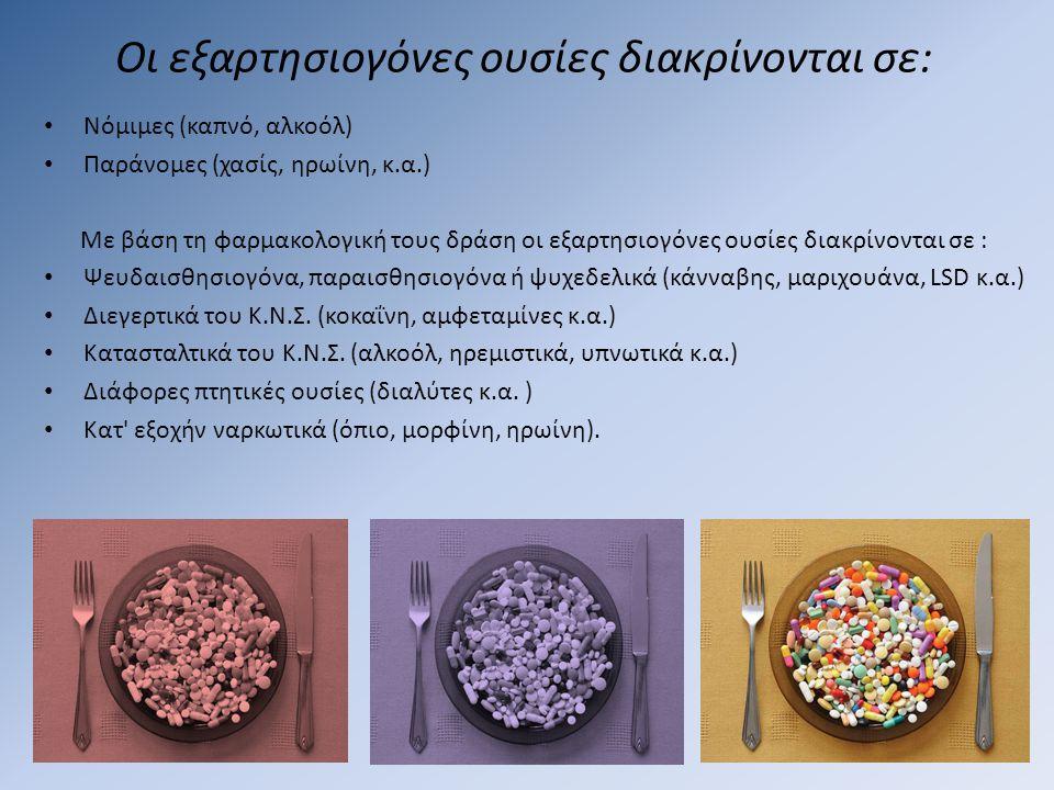 Οι εξαρτησιογόνες ουσίες διακρίνονται σε: • Νόμιμες (καπνό, αλκοόλ) • Παράνομες (χασίς, ηρωίνη, κ.α.) Με βάση τη φαρμακολογική τους δράση οι εξαρτησιο