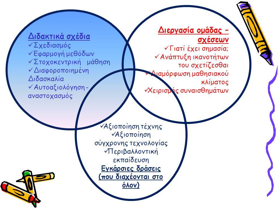 Διδακτικά σχέδια  Σχεδιασμός  Εφαρμογή μεθόδων  Στοχοκεντρική μάθηση  Διαφοροποιημένη Διδασκαλία  Αυτοαξιολόγηση - αναστοχασμός Διεργασία ομάδας