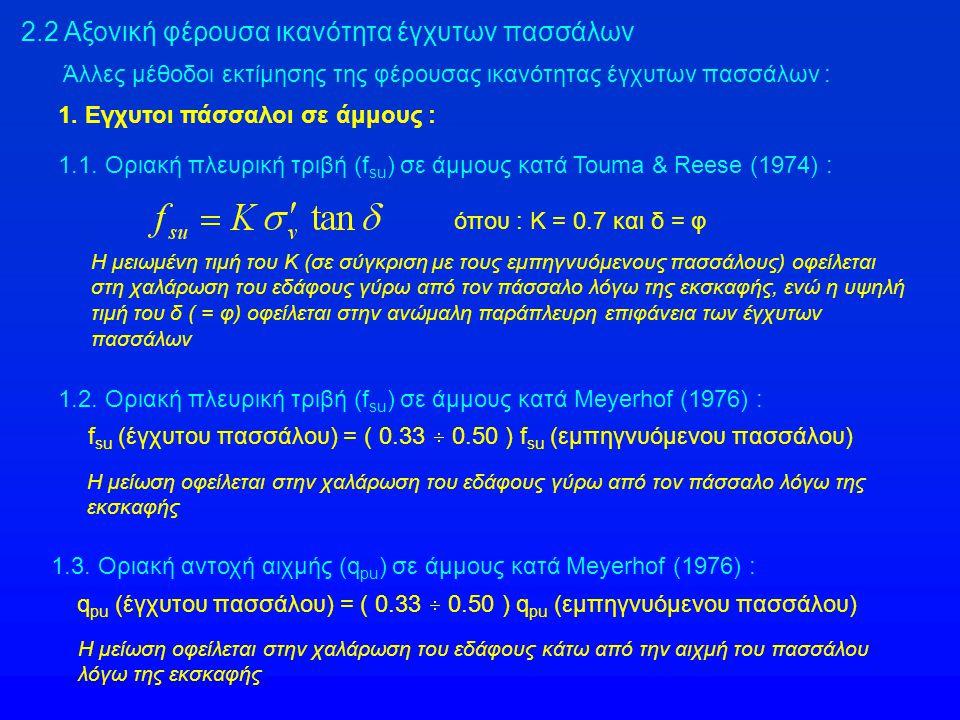 2.2 Αξονική φέρουσα ικανότητα έγχυτων πασσάλων Άλλες μέθοδοι εκτίμησης της φέρουσας ικανότητας έγχυτων πασσάλων : 1.3. Οριακή αντοχή αιχμής (q pu ) σε