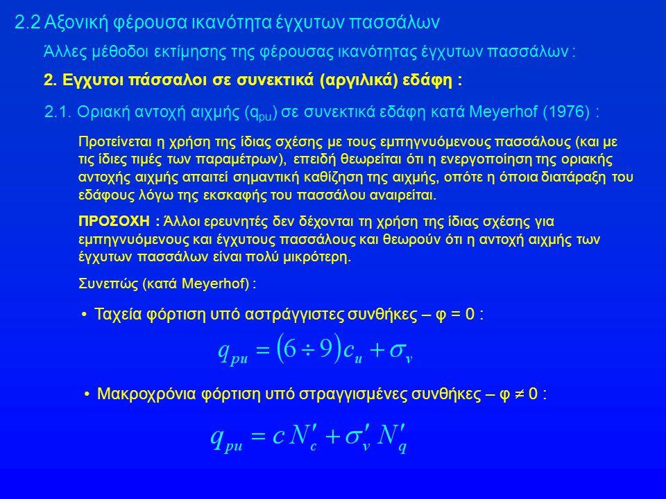 2.1. Οριακή αντοχή αιχμής (q pu ) σε συνεκτικά εδάφη κατά Meyerhof (1976) : Προτείνεται η χρήση της ίδιας σχέσης με τους εμπηγνυόμενους πασσάλους (και