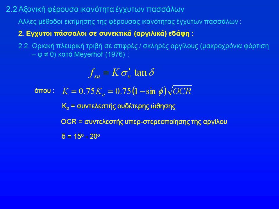 2.2. Οριακή πλευρική τριβή σε στιφρές / σκληρές αργίλους (μακροχρόνια φόρτιση – φ  0) κατά Meyerhof (1976) : 2.2 Αξονική φέρουσα ικανότητα έγχυτων πα