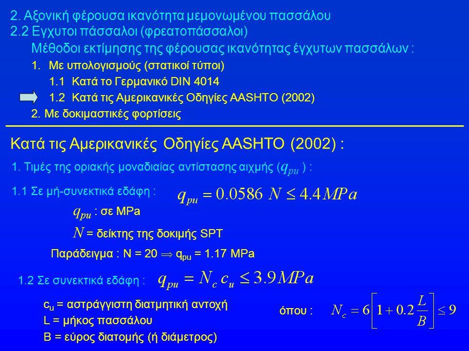 2. Αξονική φέρουσα ικανότητα μεμονωμένου πασσάλου 2.2 Εγχυτοι πάσσαλοι (φρεατοπάσσαλοι) Μέθοδοι εκτίμησης της φέρουσας ικανότητας έγχυτων πασσάλων : 1