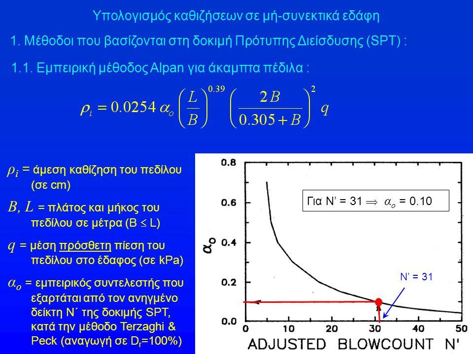 1.1. Εμπειρική μέθοδος Alpan για άκαμπτα πέδιλα : ρ i = άμεση καθίζηση του πεδίλου (σε cm) B, L = πλάτος και μήκος του πεδίλου σε μέτρα (B  L) q = μέ