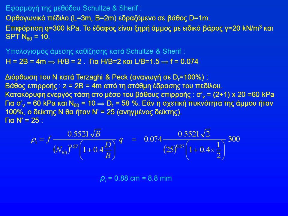 Εφαρμογή της μεθόδου Schultze & Sherif : Ορθογωνικό πέδιλο (L=3m, Β=2m) εδραζόμενο σε βάθος D=1m.