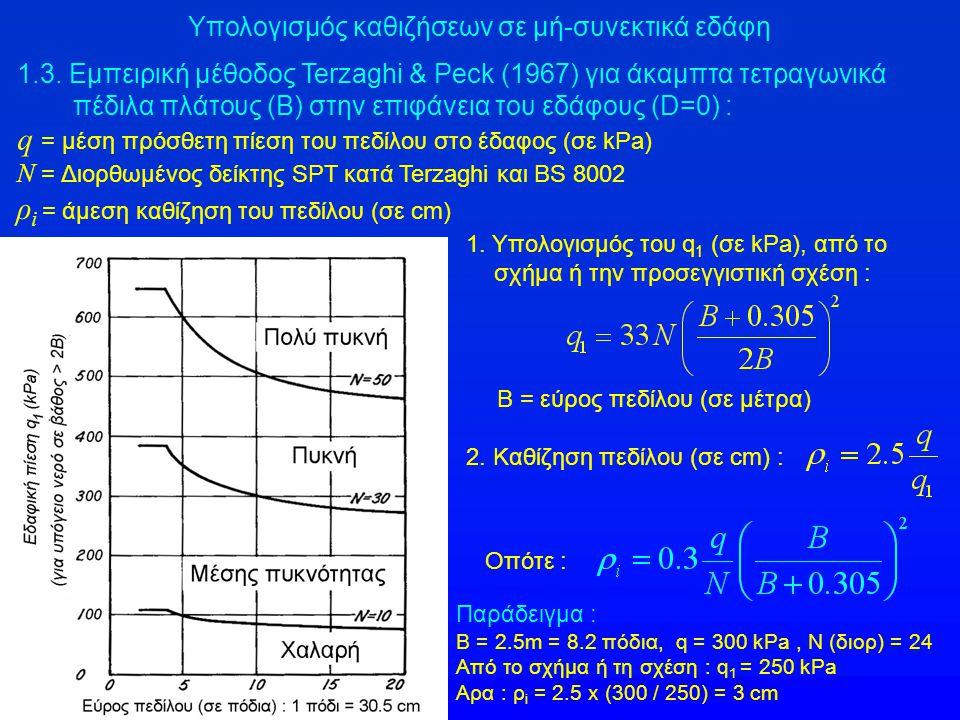 1.3. Εμπειρική μέθοδος Terzaghi & Peck (1967) για άκαμπτα τετραγωνικά πέδιλα πλάτους (Β) στην επιφάνεια του εδάφους (D=0) : q = μέση πρόσθετη πίεση το