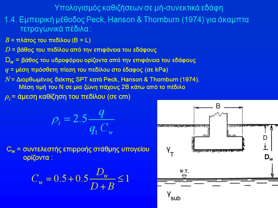 1.4. Εμπειρική μέθοδος Peck, Hanson & Thornburn (1974) για άκαμπτα τετραγωνικά πέδιλα : Υπολογισμός καθιζήσεων σε μή-συνεκτικά εδάφη Β DwDw B = πλάτος
