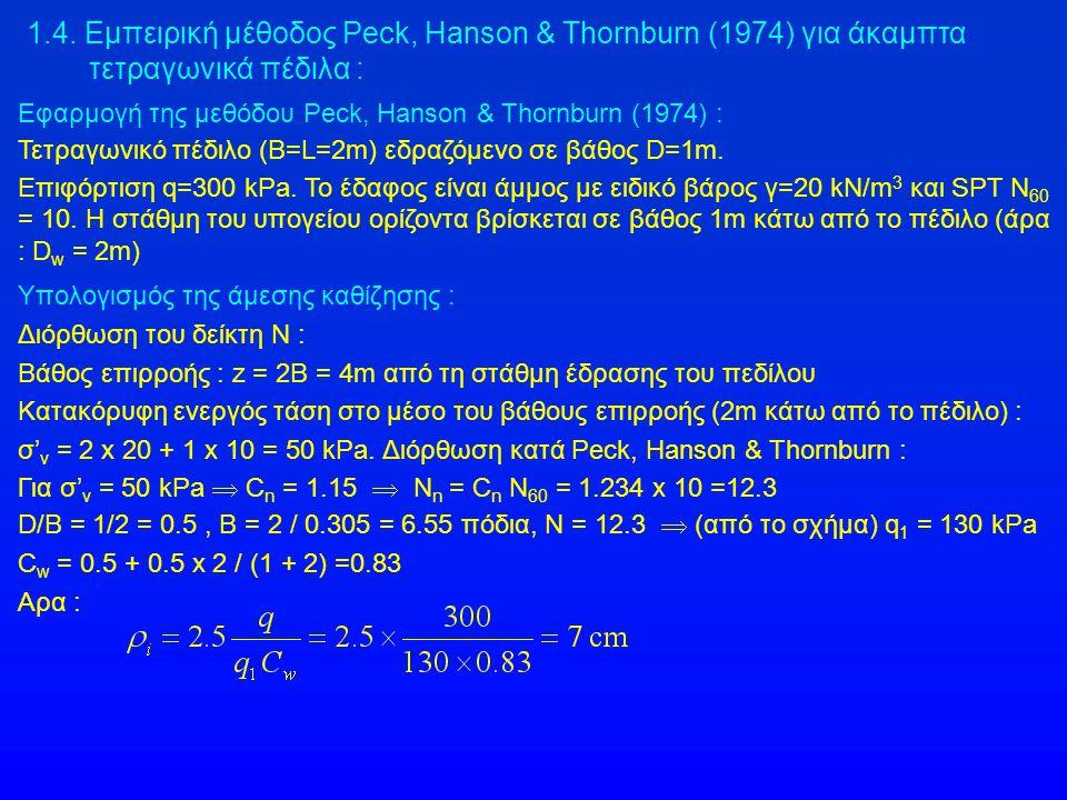Εφαρμογή της μεθόδου Peck, Hanson & Thornburn (1974) : Τετραγωνικό πέδιλο (Β=L=2m) εδραζόμενο σε βάθος D=1m. Επιφόρτιση q=300 kPa. Το έδαφος είναι άμμ