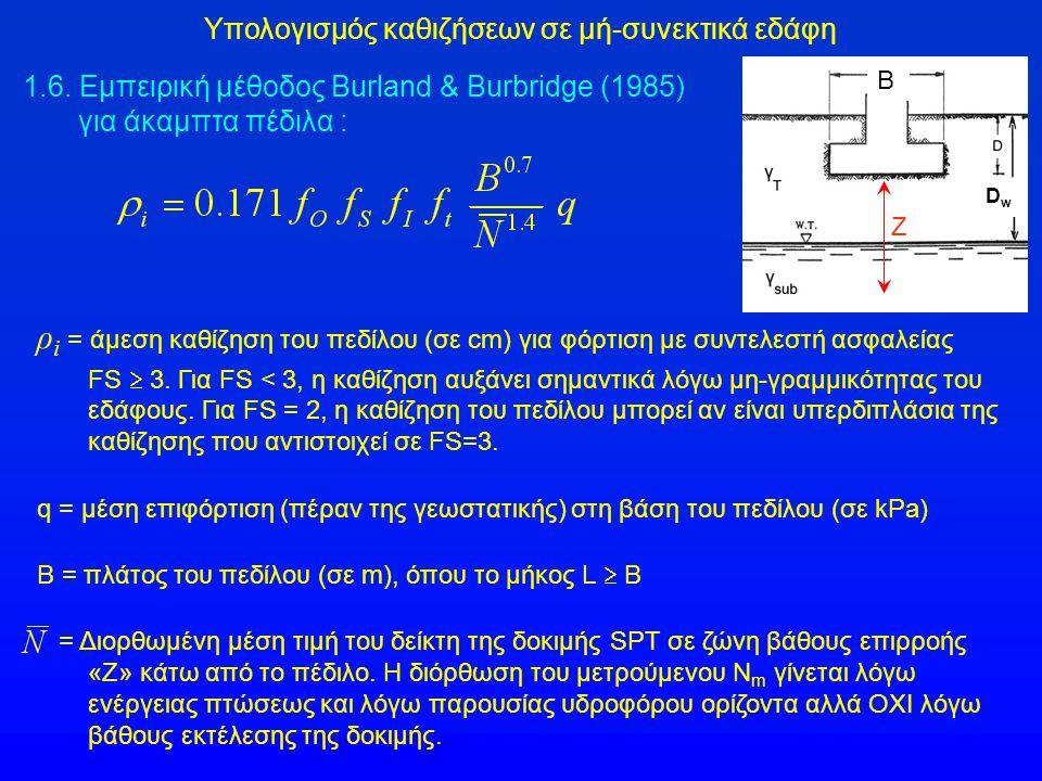 ρ i = άμεση καθίζηση του πεδίλου (σε cm) για φόρτιση με συντελεστή ασφαλείας FS  3. Για FS < 3, η καθίζηση αυξάνει σημαντικά λόγω μη-γραμμικότητας το