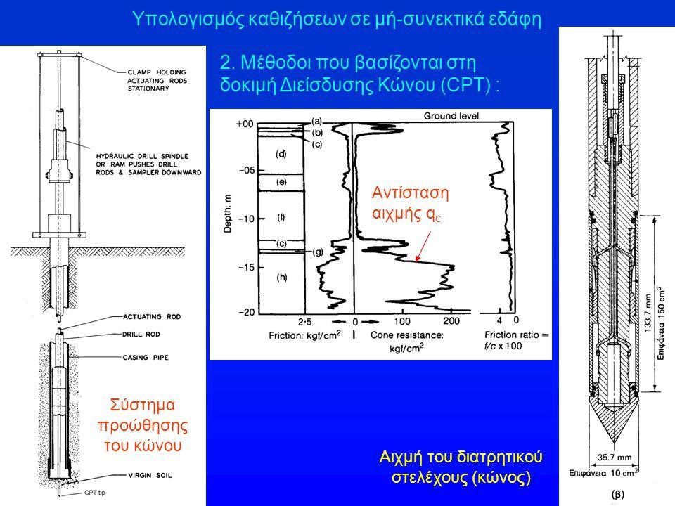 2. Μέθοδοι που βασίζονται στη δοκιμή Διείσδυσης Κώνου (CPT) : Υπολογισμός καθιζήσεων σε μή-συνεκτικά εδάφη Σύστημα προώθησης του κώνου Αιχμή του διατρ