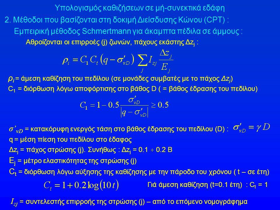 Εμπειρική μέθοδος Schmertmann για άκαμπτα πέδιλα σε άμμους : ρ i = άμεση καθίζηση του πεδίλου (σε μονάδες συμβατές με το πάχος Δz j ) C 1 = διόρθωση λόγω αποφόρτισης στο βάθος D ( = βάθος έδρασης του πεδίλου) σ' vD = κατακόρυφη ενεργός τάση στο βάθος έδρασης του πεδίλου (D) : q = μέση πίεση του πεδίλου στο έδαφος Δz j = πάχος στρώσης (j).