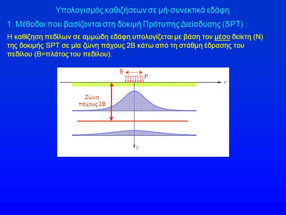 Τιμές του λόγου q c / N κατά Robertson : Εκτιμήσεις της αντοχής διείσδυσης κώνου (q c ) με βάση τα αποτελέσματα της δοκιμής SPT (δείκτης Ν)