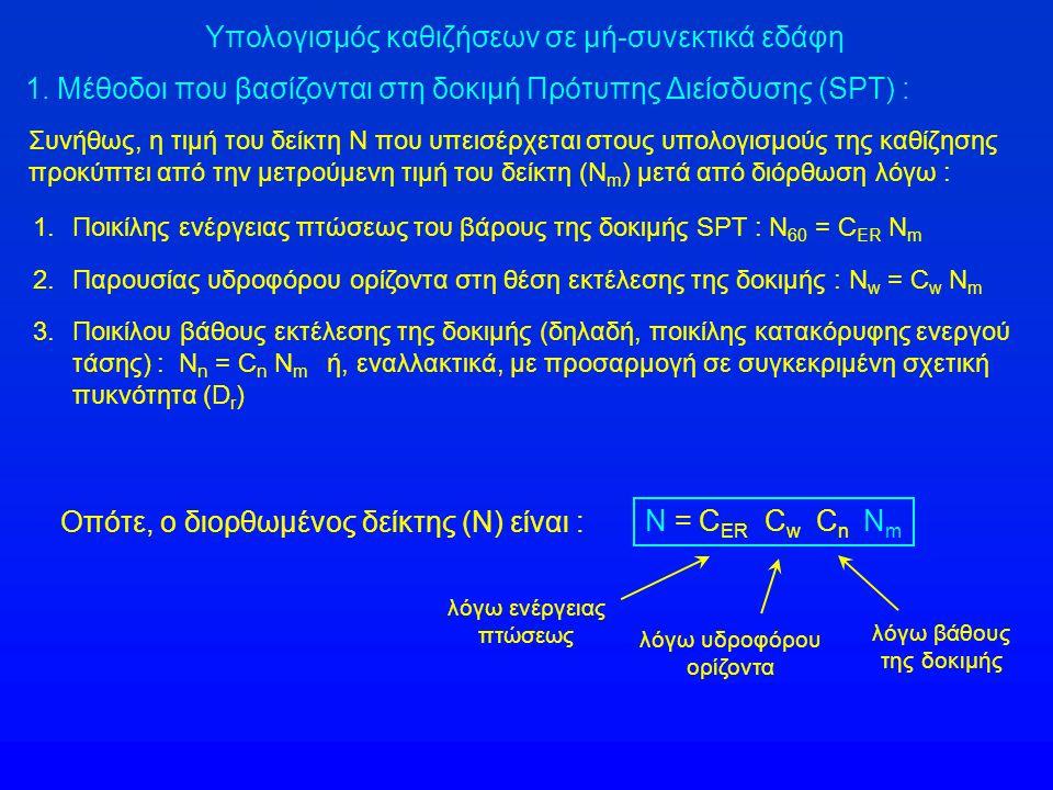 1. Μέθοδοι που βασίζονται στη δοκιμή Πρότυπης Διείσδυσης (SPT) : Υπολογισμός καθιζήσεων σε μή-συνεκτικά εδάφη 1.Ποικίλης ενέργειας πτώσεως του βάρους