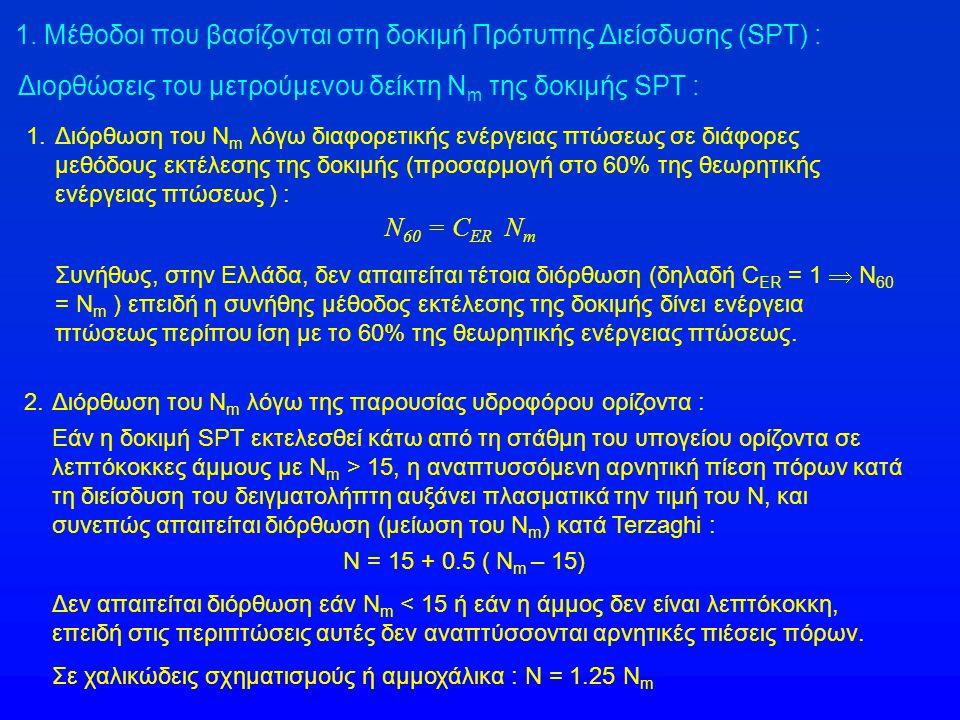 Διορθώσεις του μετρούμενου δείκτη Ν m της δοκιμής SPT : 1.Διόρθωση του Ν m λόγω διαφορετικής ενέργειας πτώσεως σε διάφορες μεθόδους εκτέλεσης της δοκιμής (προσαρμογή στο 60% της θεωρητικής ενέργειας πτώσεως ) : N 60 = C ER N m Συνήθως, στην Ελλάδα, δεν απαιτείται τέτοια διόρθωση (δηλαδή C ER = 1  N 60 = N m ) επειδή η συνήθης μέθοδος εκτέλεσης της δοκιμής δίνει ενέργεια πτώσεως περίπου ίση με το 60% της θεωρητικής ενέργειας πτώσεως.