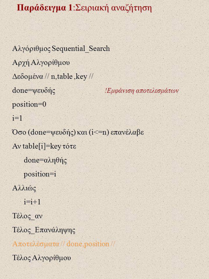 Παράδειγμα 1:Σειριακή αναζήτηση Αλγόριθμος Sequential_Search Αρχή Αλγορίθμου Δεδομένα // n,table,key // done=ψευδής !Εμφάνιση αποτελεσμάτων position=0i=1 Όσο (done=ψευδής) και (i<=n) επανέλαβε Αν table[i]=key τότε done=αληθής done=αληθής position=i position=iΑλλιώς i=i+1 i=i+1Τέλος_ανΤέλος_Επανάληψης Αποτελέσματα // done,position // Τέλος Αλγορίθμου