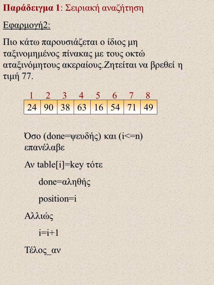 Παράδειγμα 1: Σειριακή αναζήτηση Εφαρμογή2: Πιο κάτω παρουσιάζεται ο ίδιος μη ταξινομημένος πίνακας με τους οκτώ αταξινόμητους ακεραίους.Ζητείται να βρεθεί η τιμή 77.