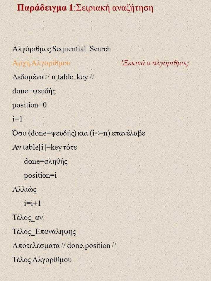 Παράδειγμα 1:Σειριακή αναζήτηση Αλγόριθμος Sequential_Search Αρχή Αλγορίθμου !Ξεκινά ο αλγόριθμος Δεδομένα // n,table,key // done=ψευδής position=0i=1 Όσο (done=ψευδής) και (i<=n) επανέλαβε Αν table[i]=key τότε done=αληθής done=αληθής position=i position=iΑλλιώς i=i+1 i=i+1Τέλος_ανΤέλος_Επανάληψης Αποτελέσματα // done,position // Τέλος Αλγορίθμου