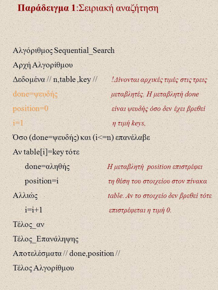 Παράδειγμα 1:Σειριακή αναζήτηση Αλγόριθμος Sequential_Search Αρχή Αλγορίθμου Δεδομένα // n,table,key // .