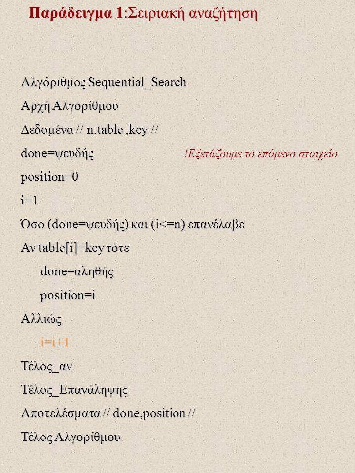 Παράδειγμα 1:Σειριακή αναζήτηση Αλγόριθμος Sequential_Search Αρχή Αλγορίθμου Δεδομένα // n,table,key // done=ψευδής !Εξετάζουμε το επόμενο στοιχείο position=0i=1 Όσο (done=ψευδής) και (i<=n) επανέλαβε Αν table[i]=key τότε done=αληθής done=αληθής position=i position=iΑλλιώς i=i+1 i=i+1Τέλος_ανΤέλος_Επανάληψης Αποτελέσματα // done,position // Τέλος Αλγορίθμου
