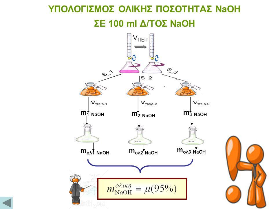 ΣΤΑΤΙΣΤΙΚΗ ΑΝΑΛΥΣΗ ΑΠΟΤΕΛΕΣΜΑΤΩΝ [t=4.303 για (Ν-1), όπου Ν=3]