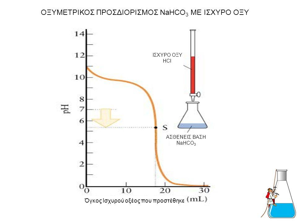 ΟΞΥΜΕΤΡΙΚΟΣ ΠΡΟΣΔΙΟΡΙΣΜΟΣ Το Υδρογονοανθρακικό Νάτριο ή Όξινο Ανθρακικό Νάτριο ( NaHCO 3 ) είναι στερεό ιοντικής δομής και αποτελείται από τα ακόλουθα